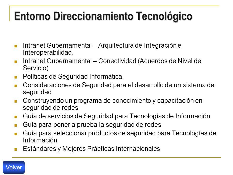 Entorno Direccionamiento Tecnológico Intranet Gubernamental – Arquitectura de Integración e Interoperabilidad.