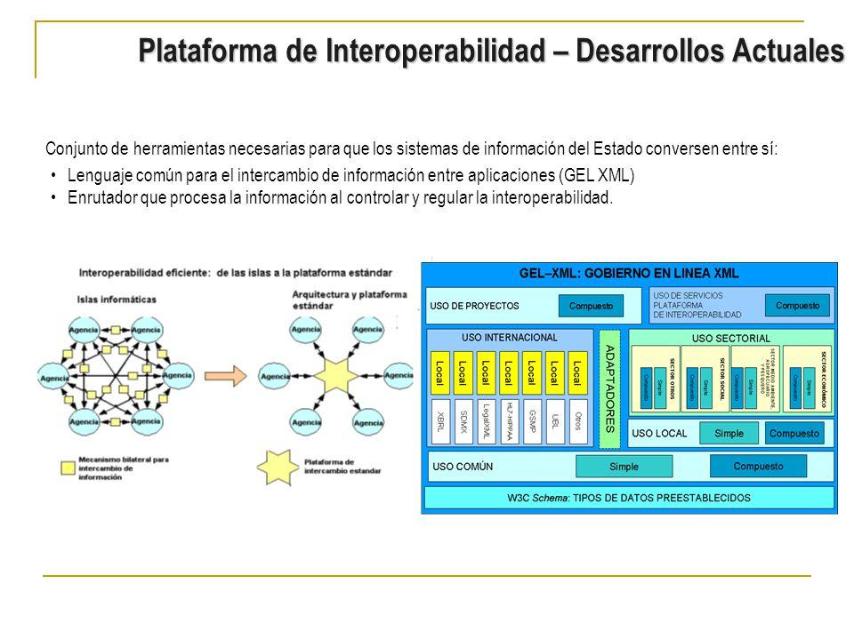 Plataforma de Interoperabilidad – Desarrollos Actuales Conjunto de herramientas necesarias para que los sistemas de información del Estado conversen entre sí: Lenguaje común para el intercambio de información entre aplicaciones (GEL XML) Enrutador que procesa la información al controlar y regular la interoperabilidad.