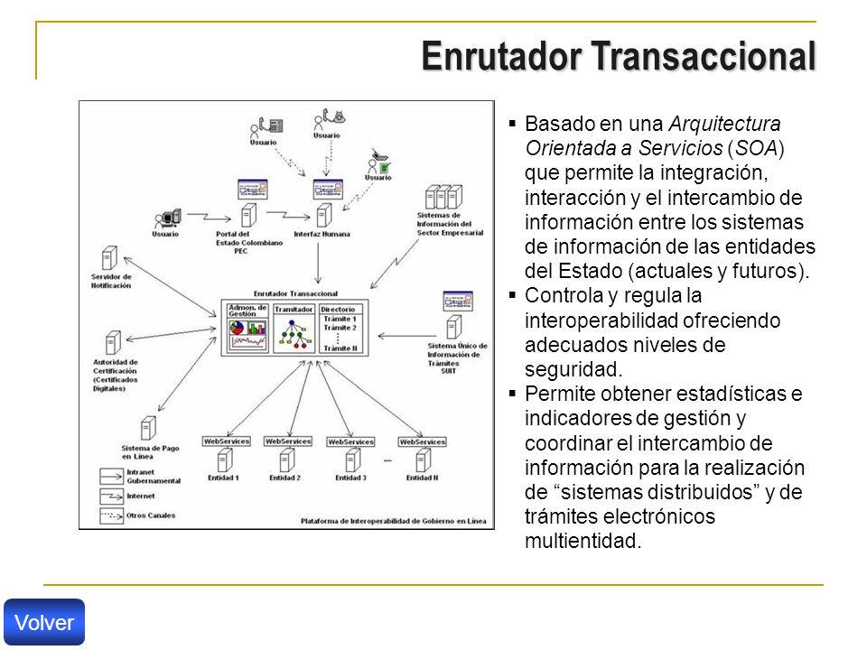 Basado en una Arquitectura Orientada a Servicios (SOA) que permite la integración, interacción y el intercambio de información entre los sistemas de información de las entidades del Estado (actuales y futuros).