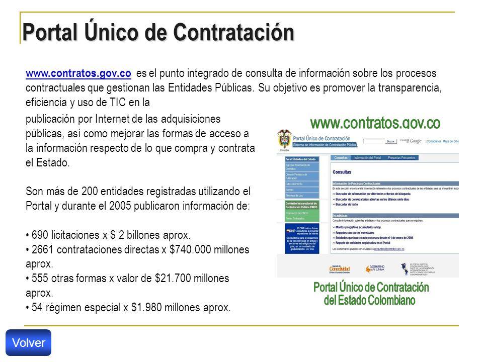 Portal Único de Contratación www.contratos.gov.co es el punto integrado de consulta de información sobre los procesos contractuales que gestionan las Entidades Públicas.