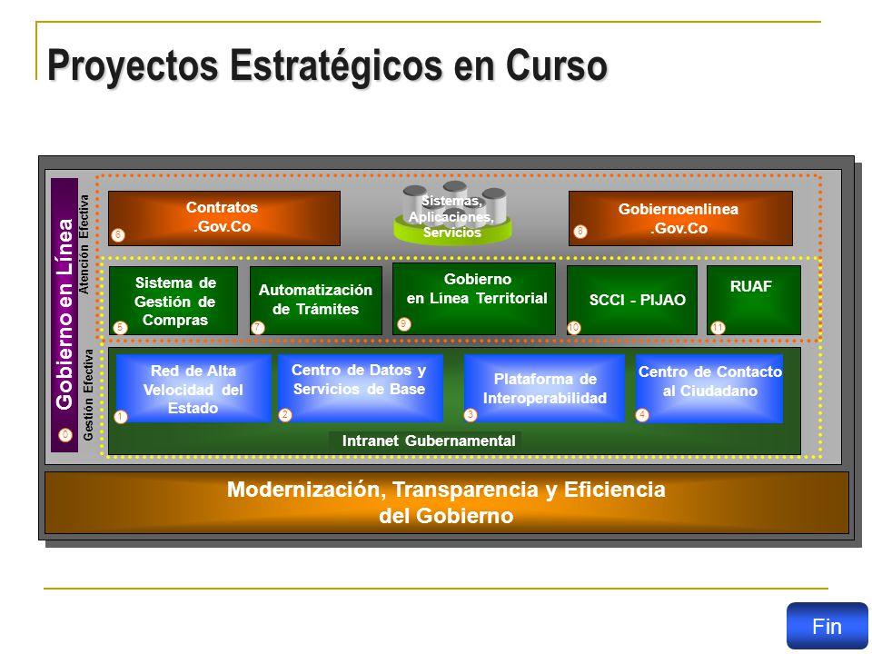 Centro de Datos Es la infraestructura que permite la provisión a las instituciones del Estado de servicios comunes de forma centralizada, para beneficiarse de las economías de escala y homologar dichos servicios.