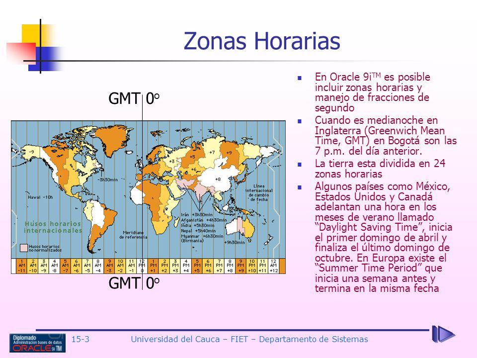 15-3 Universidad del Cauca – FIET – Departamento de Sistemas Zonas Horarias En Oracle 9i TM es posible incluir zonas horarias y manejo de fracciones d
