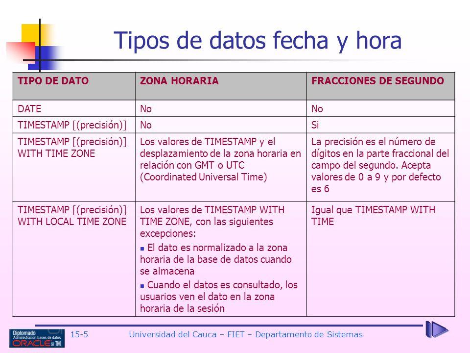 15-5 Universidad del Cauca – FIET – Departamento de Sistemas Tipos de datos fecha y hora TIPO DE DATOZONA HORARIAFRACCIONES DE SEGUNDO DATENo TIMESTAM