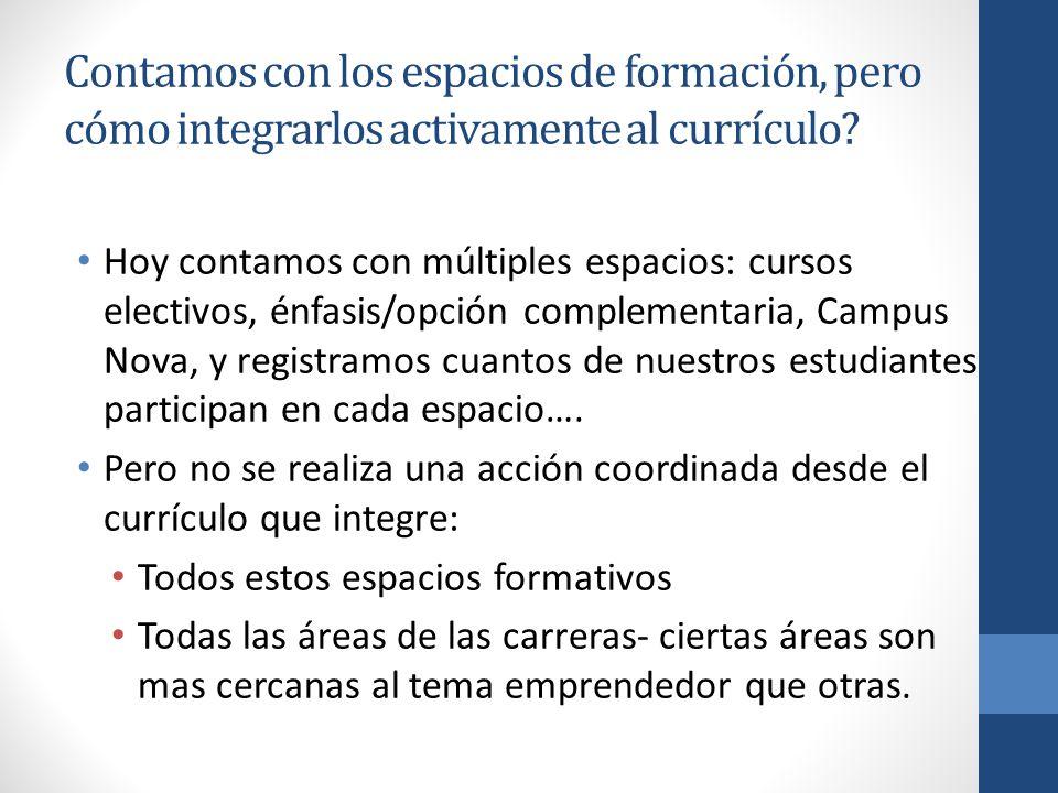 Contamos con los espacios de formación, pero cómo integrarlos activamente al currículo.