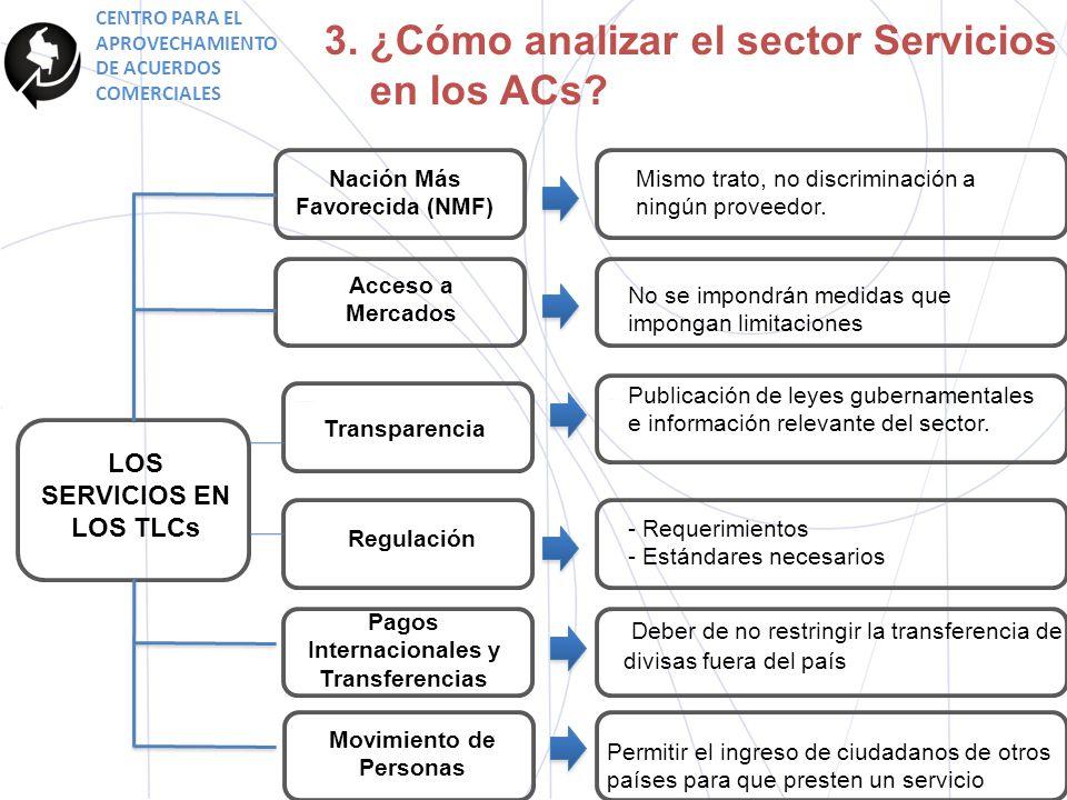 CENTRO PARA EL APROVECHAMIENTO DE ACUERDOS COMERCIALES 3.