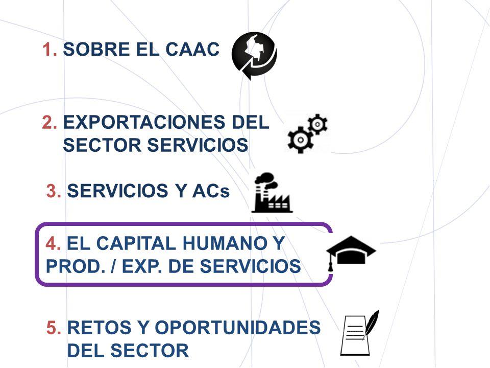 4.EL CAPITAL HUMANO Y PROD. / EXP. DE SERVICIOS 1.