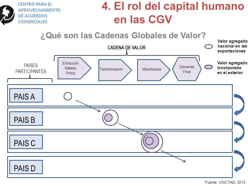 CENTRO PARA EL APROVECHAMIENTO DE ACUERDOS COMERCIALES 4.