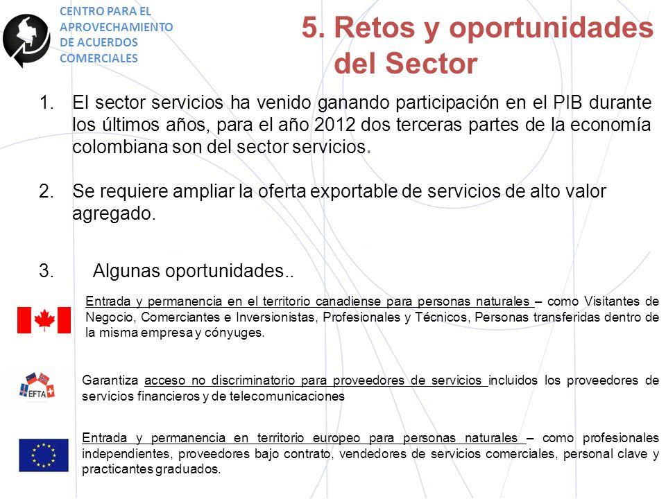 1.El sector servicios ha venido ganando participación en el PIB durante los últimos años, para el año 2012 dos terceras partes de la economía colombiana son del sector servicios.