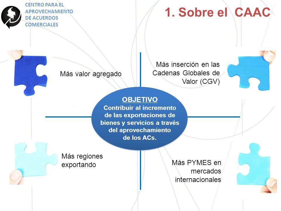 El capital humano de un país juega un rol fundamental para la inserción del aparato productivo de servicios en las cadenas globales de valor (CGV): Calidad Productividad Innovación Pertinencia CENTRO PARA EL APROVECHAMIENTO DE ACUERDOS COMERCIALES 4.