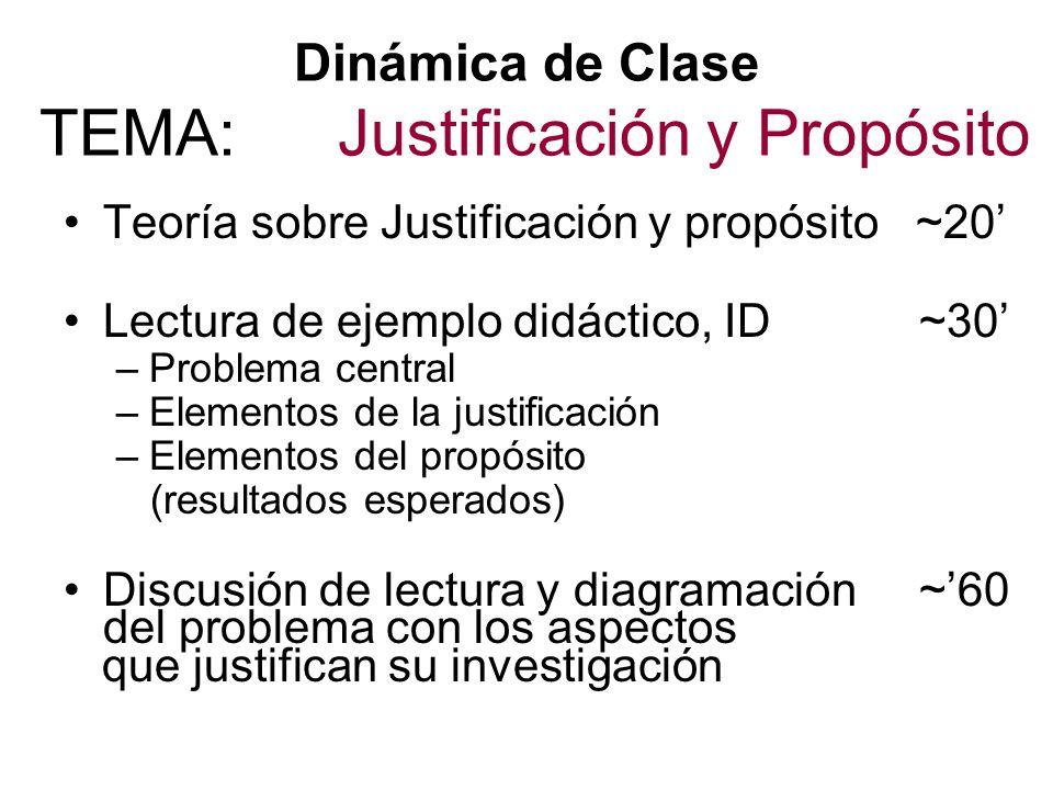 Dinámica de Clase TEMA: Justificación y Propósito Teoría sobre Justificación y propósito ~20 Lectura de ejemplo didáctico, ID ~30 –Problema central –E