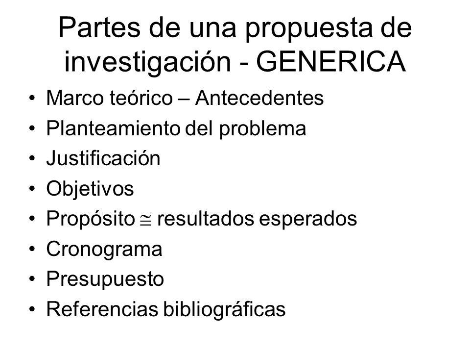 Partes de una propuesta de investigación - GENERICA Marco teórico – Antecedentes Planteamiento del problema Justificación Objetivos Propósito resultad