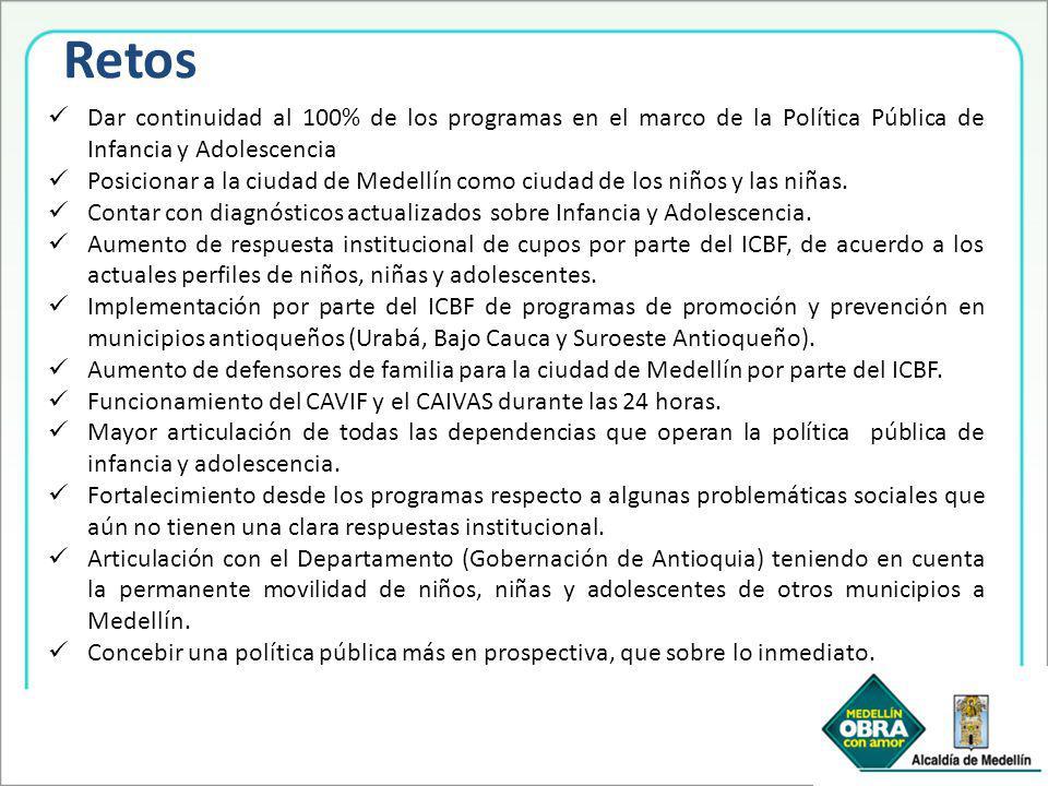 Retos Dar continuidad al 100% de los programas en el marco de la Política Pública de Infancia y Adolescencia Posicionar a la ciudad de Medellín como ciudad de los niños y las niñas.