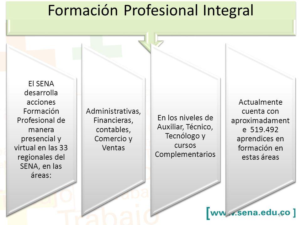 Formación Profesional Integral El SENA desarrolla acciones Formación Profesional de manera presencial y virtual en las 33 regionales del SENA, en las áreas: Administrativas, Financieras, contables, Comercio y Ventas En los niveles de Auxiliar, Técnico, Tecnólogo y cursos Complementarios Actualmente cuenta con aproximadament e 519.492 aprendices en formación en estas áreas 14