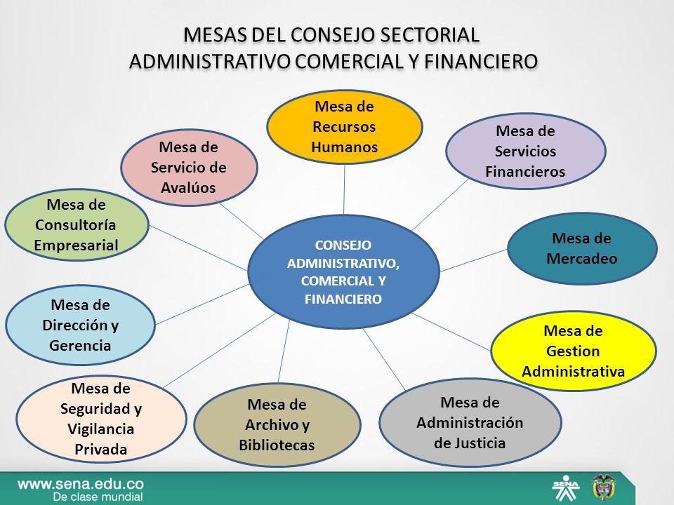 MESAS DEL CONSEJO SECTORIAL ADMINISTRATIVO COMERCIAL Y FINANCIERO MESAS DEL CONSEJO SECTORIAL ADMINISTRATIVO COMERCIAL Y FINANCIERO CONSEJO ADMINISTRA