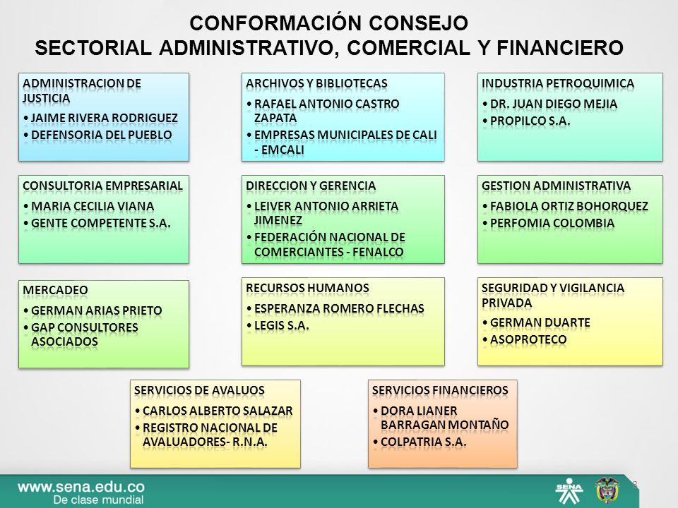 CONFORMACIÓN CONSEJO SECTORIAL ADMINISTRATIVO, COMERCIAL Y FINANCIERO 8