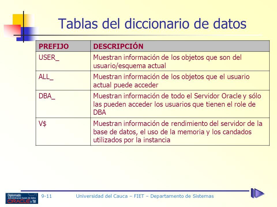 9-11 Universidad del Cauca – FIET – Departamento de Sistemas Tablas del diccionario de datos PREFIJODESCRIPCIÓN USER_Muestran información de los objetos que son del usuario/esquema actual ALL_Muestran información de los objetos que el usuario actual puede acceder DBA_Muestran información de todo el Servidor Oracle y sólo las pueden acceder los usuarios que tienen el role de DBA V$Muestran información de rendimiento del servidor de la base de datos, el uso de la memoria y los candados utilizados por la instancia