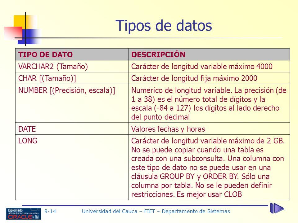 9-14 Universidad del Cauca – FIET – Departamento de Sistemas Tipos de datos TIPO DE DATODESCRIPCIÓN VARCHAR2 (Tamaño)Carácter de longitud variable máximo 4000 CHAR [(Tamaño)]Carácter de longitud fija máximo 2000 NUMBER [(Precisión, escala)]Numérico de longitud variable.