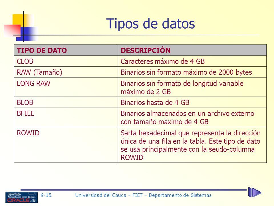 9-15 Universidad del Cauca – FIET – Departamento de Sistemas Tipos de datos TIPO DE DATODESCRIPCIÓN CLOBCaracteres máximo de 4 GB RAW (Tamaño)Binarios sin formato máximo de 2000 bytes LONG RAWBinarios sin formato de longitud variable máximo de 2 GB BLOBBinarios hasta de 4 GB BFILEBinarios almacenados en un archivo externo con tamaño máximo de 4 GB ROWIDSarta hexadecimal que representa la dirección única de una fila en la tabla.