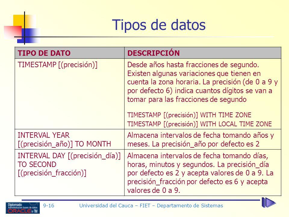 9-16 Universidad del Cauca – FIET – Departamento de Sistemas Tipos de datos TIPO DE DATODESCRIPCIÓN TIMESTAMP [(precisión)]Desde años hasta fracciones de segundo.