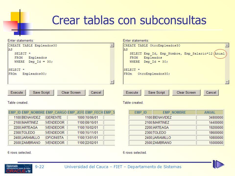 9-22 Universidad del Cauca – FIET – Departamento de Sistemas Crear tablas con subconsultas