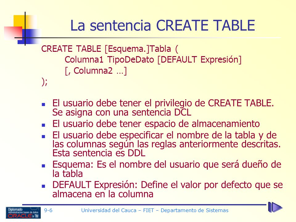 9-6 Universidad del Cauca – FIET – Departamento de Sistemas La sentencia CREATE TABLE CREATE TABLE [Esquema.]Tabla ( Columna1 TipoDeDato [DEFAULT Expr