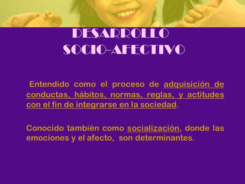 DESARROLLO SOCIO-AFECTIVO Entendido como el proceso de adquisición de conductas, hábitos, normas, reglas, y actitudes con el fin de integrarse en la sociedad.