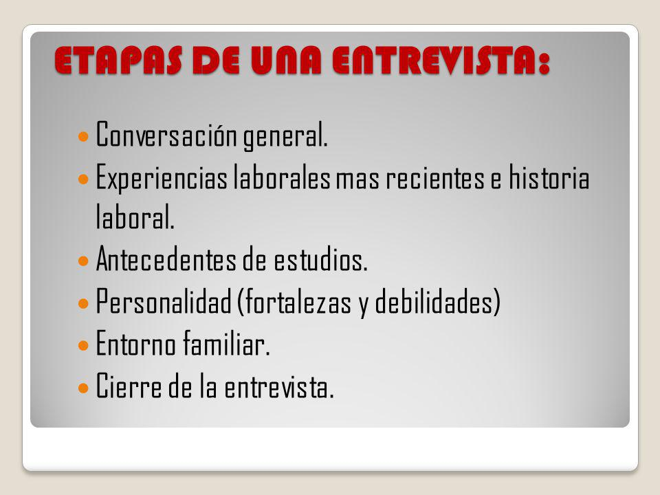 ETAPAS DE UNA ENTREVISTA: Conversación general. Experiencias laborales mas recientes e historia laboral. Antecedentes de estudios. Personalidad (forta