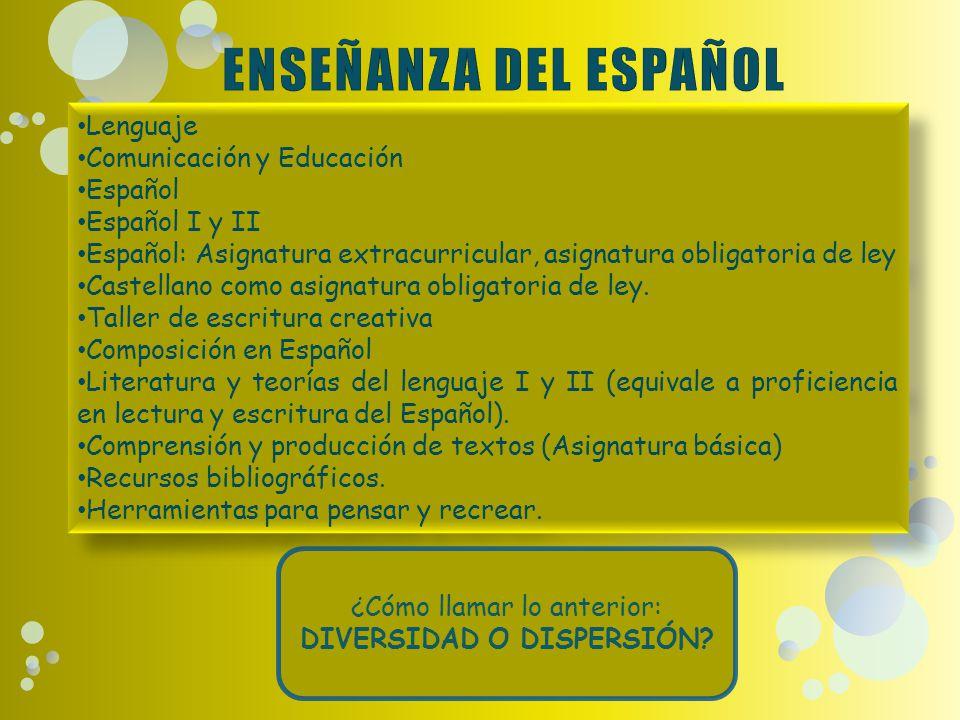 Lenguaje Comunicación y Educación Español Español I y II Español: Asignatura extracurricular, asignatura obligatoria de ley Castellano como asignatura obligatoria de ley.