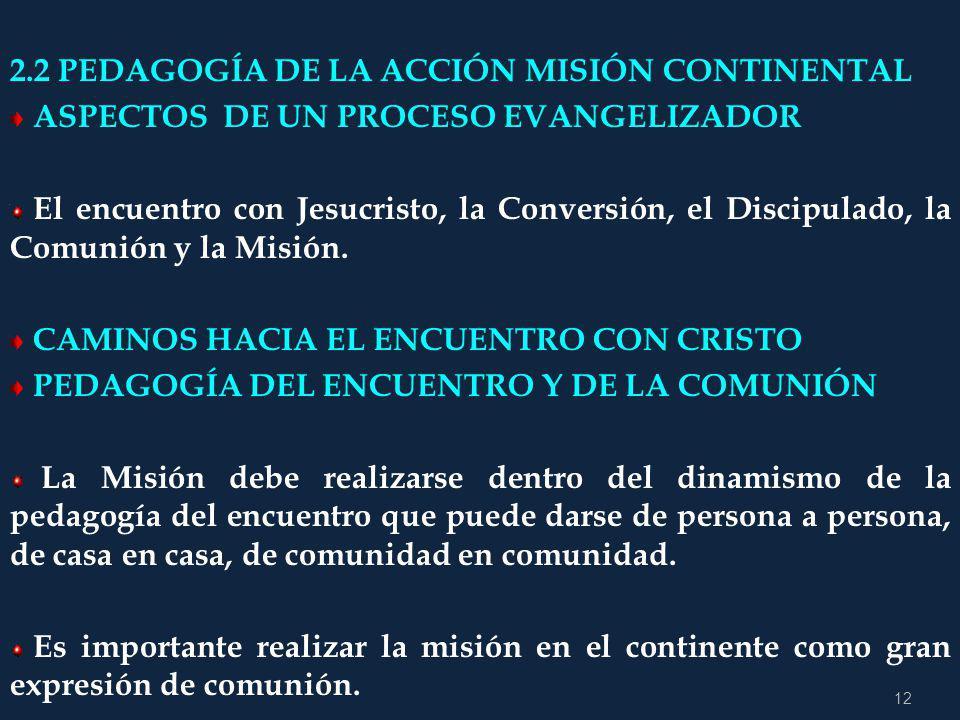 11 C) SIMULTANEIDAD Y SIGNOS COMPARTIDOS: El Tríptico obsequiado por el Papa Benedicto XVI en Aparecida. La Oración propuesta por el mismo Papa para p