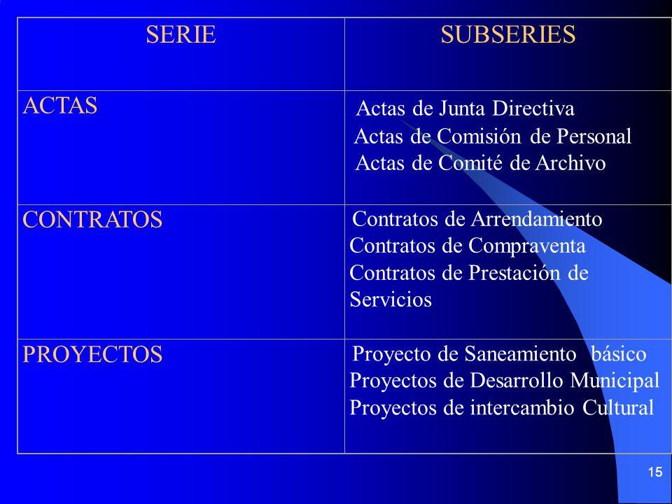 15 SERIESUBSERIES ACTAS Actas de Junta Directiva Actas de Comisión de Personal Actas de Comité de Archivo CONTRATOS Contratos de Arrendamiento Contratos de Compraventa Contratos de Prestación de Servicios PROYECTOS Proyecto de Saneamiento básico Proyectos de Desarrollo Municipal Proyectos de intercambio Cultural