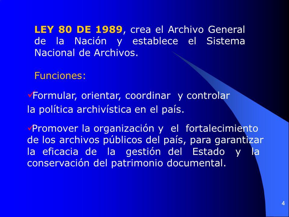 4 LEY 80 DE 1989, crea el Archivo General de la Nación y establece el Sistema Nacional de Archivos.