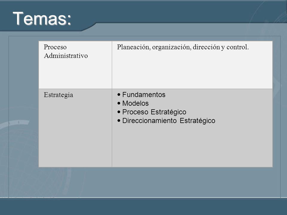 Temas: Proceso Administrativo Planeación, organización, dirección y control. Estrategia Fundamentos Modelos Proceso Estratégico Direccionamiento Estra