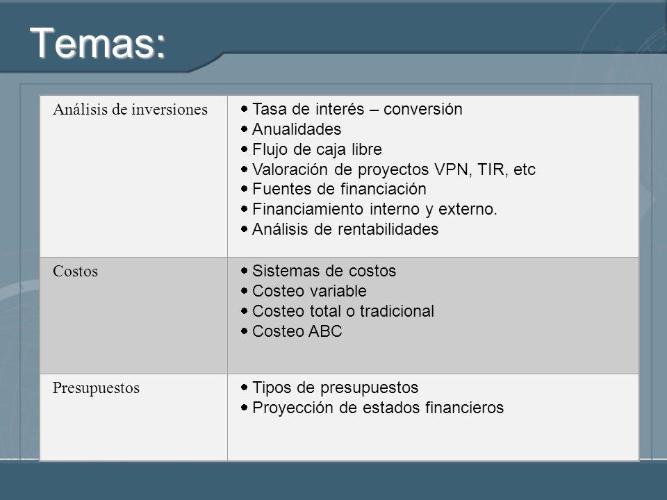 Temas: Análisis de inversiones Tasa de interés – conversión Anualidades Flujo de caja libre Valoración de proyectos VPN, TIR, etc Fuentes de financiac