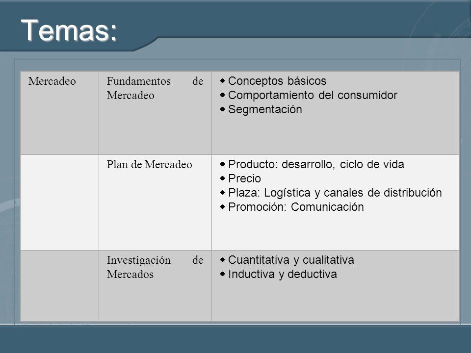 Temas: MercadeoFundamentos de Mercadeo Conceptos básicos Comportamiento del consumidor Segmentación Plan de Mercadeo Producto: desarrollo, ciclo de vi