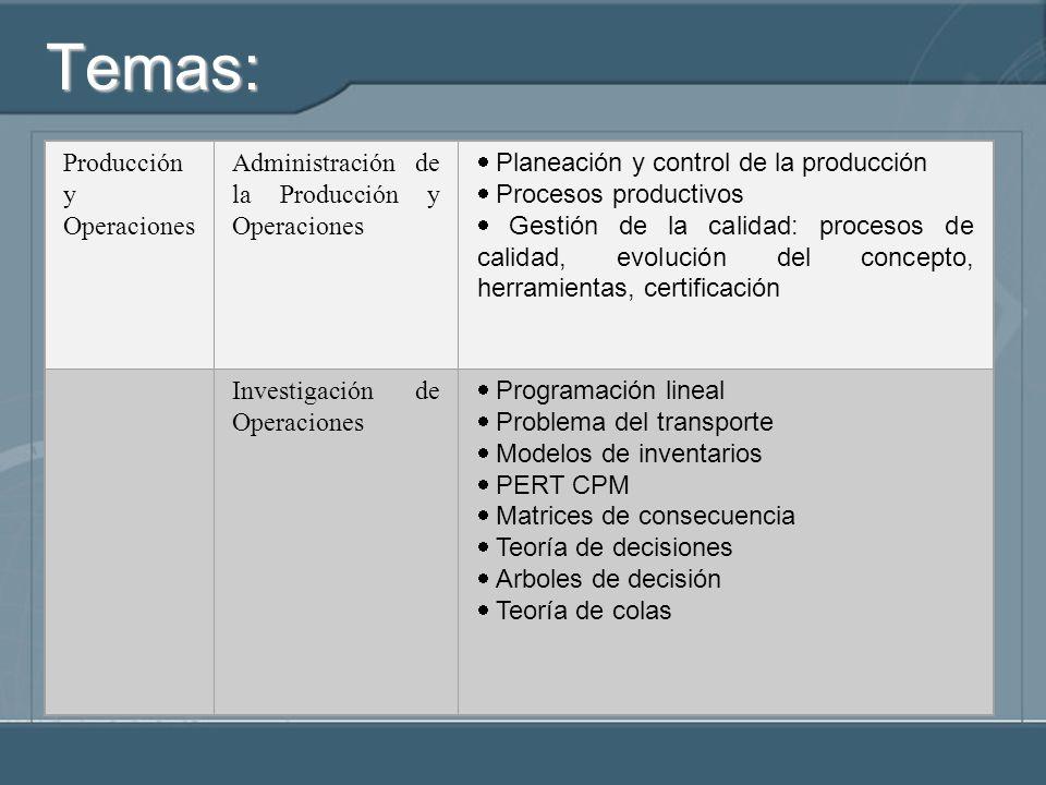 Temas: Producción y Operaciones Administración de la Producción y Operaciones Planeación y control de la producción Procesos productivos Gestión de la