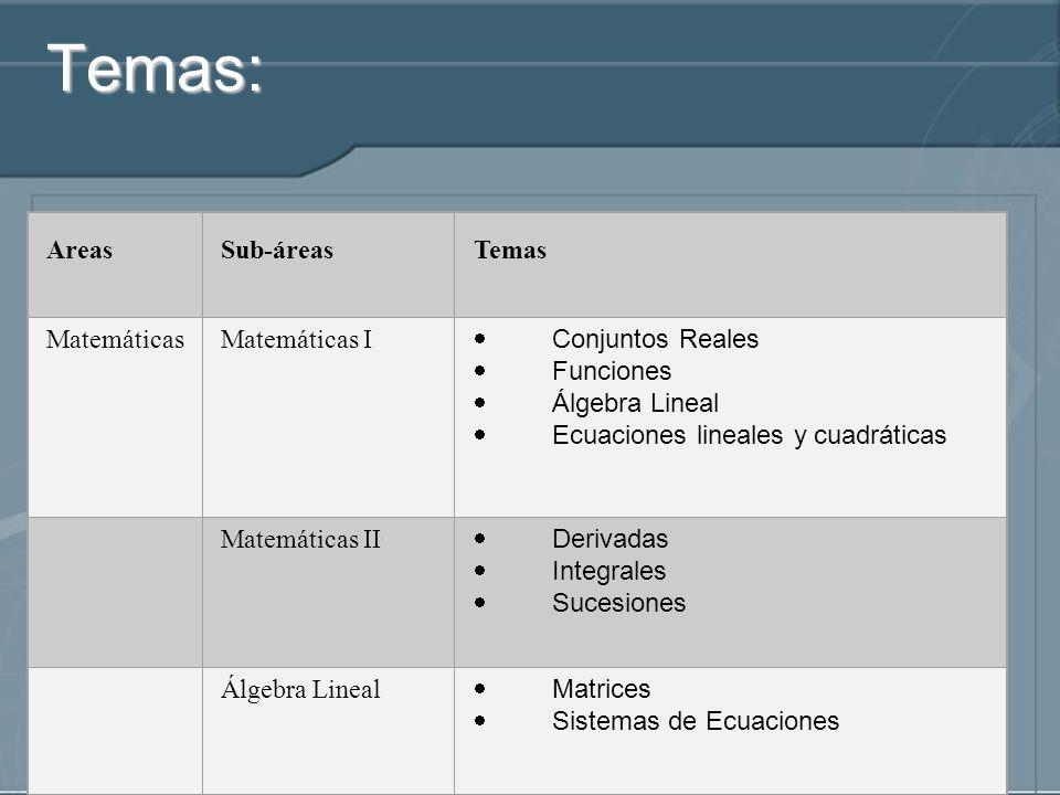 Temas: AreasSub-áreasTemas MatemáticasMatemáticas I Conjuntos Reales Funciones Álgebra Lineal Ecuaciones lineales y cuadráticas Matemáticas II Derivad