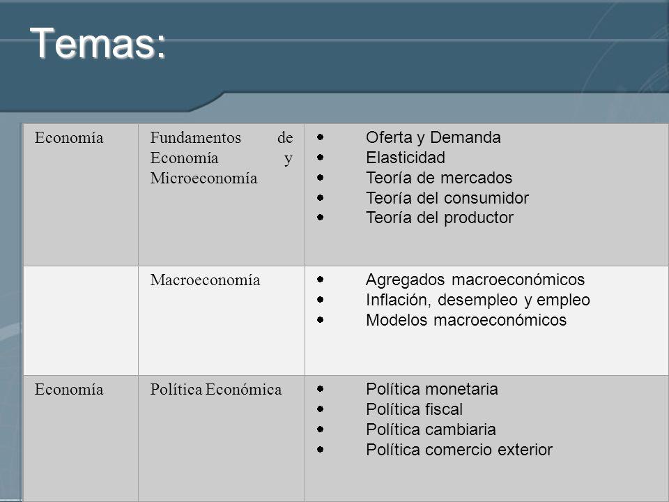 Temas: EconomíaFundamentos de Economía y Microeconomía Oferta y Demanda Elasticidad Teoría de mercados Teoría del consumidor Teoría del productor Macr