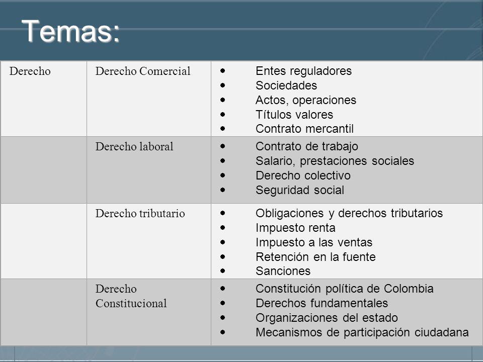 Temas: DerechoDerecho Comercial Entes reguladores Sociedades Actos, operaciones Títulos valores Contrato mercantil Derecho laboral Contrato de trabajo
