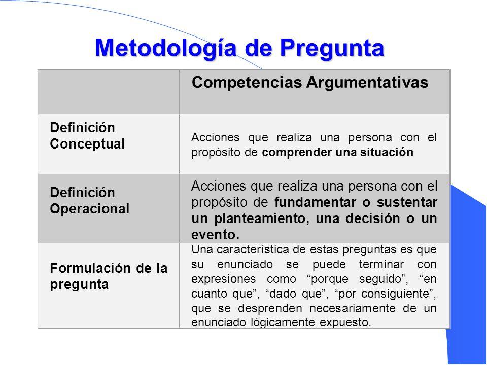 Metodología de Pregunta Competencias Argumentativas Definición Conceptual Acciones que realiza una persona con el propósito de comprender una situació