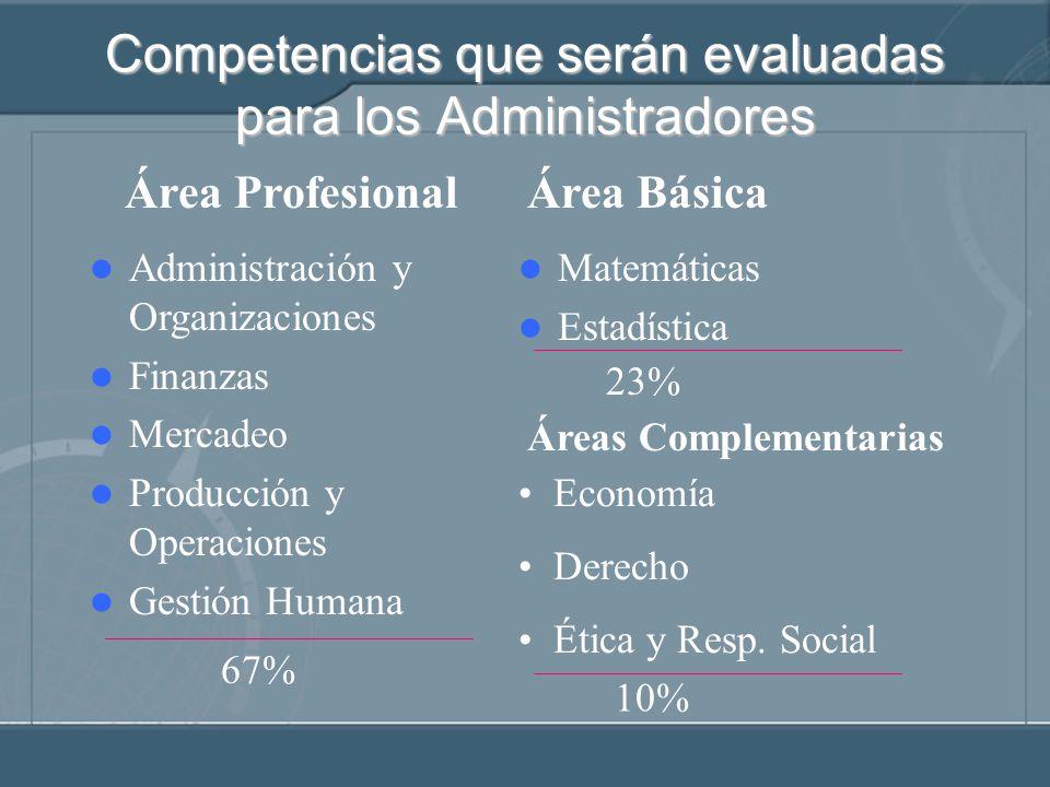 Competencias que serán evaluadas para los Administradores Administración y Organizaciones Finanzas Mercadeo Producción y Operaciones Gestión Humana Ma