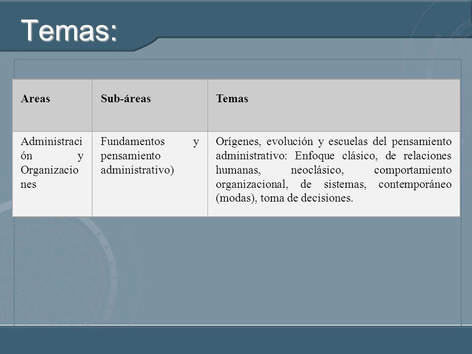 Temas: AreasSub-áreasTemas Administraci ón y Organizacio nes Fundamentos y pensamiento administrativo) Orígenes, evolución y escuelas del pensamiento