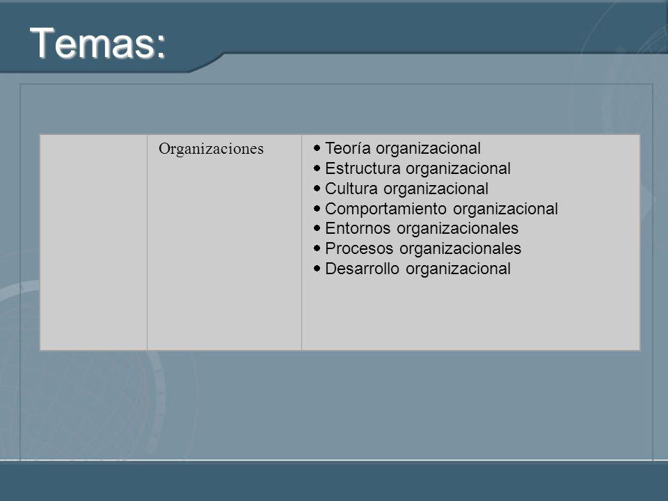 Temas: Organizaciones Teoría organizacional Estructura organizacional Cultura organizacional Comportamiento organizacional Entornos organizacionales P