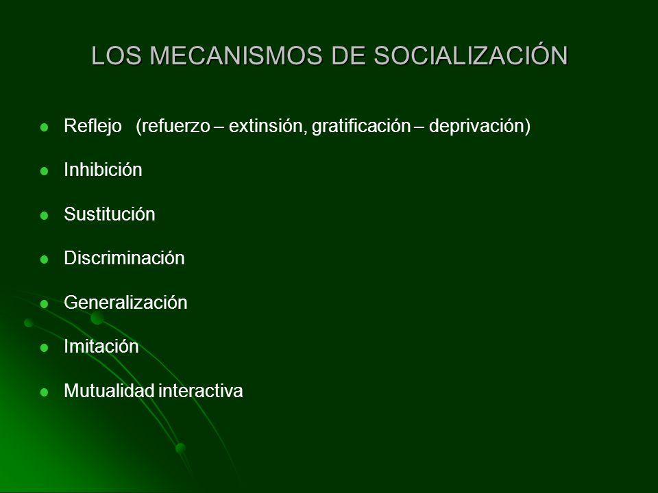 LOS MECANISMOS DE SOCIALIZACIÓN Reflejo (refuerzo – extinsión, gratificación – deprivación) Inhibición Sustitución Discriminación Generalización Imita