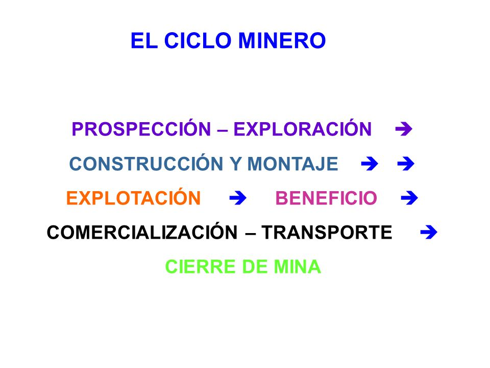 EL CICLO MINERO PROSPECCIÓN – EXPLORACIÓN CONSTRUCCIÓN Y MONTAJE EXPLOTACIÓN BENEFICIO COMERCIALIZACIÓN – TRANSPORTE CIERRE DE MINA