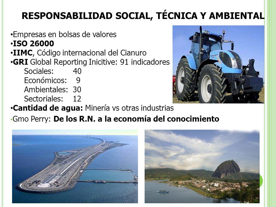 RESPONSABILIDAD SOCIAL, TÉCNICA Y AMBIENTAL Empresas en bolsas de valores ISO 26000 IIMC, Código internacional del Cianuro GRI Global Reporting Inicit