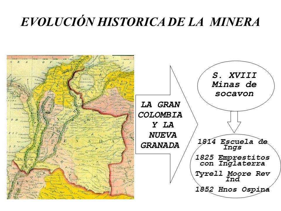 SIGLO XX ANTIOQUIA PRIMER PRODUCTOR DE ORO EN EL PAIS RETROEXCAVADORAS Y VOLQUETEO CANALON MEJORADO AÑO 1930 EXPLOTACION 2500 MINAS EVOLUCION SOCIO TECNOLOGICA DE LA MINERIA AURIFERA TECNICAS DE EXPLORACION MONITORES DE MOTOR DRAGUETAS FERROCARRILES EPOCA DE LA REPUBLICA