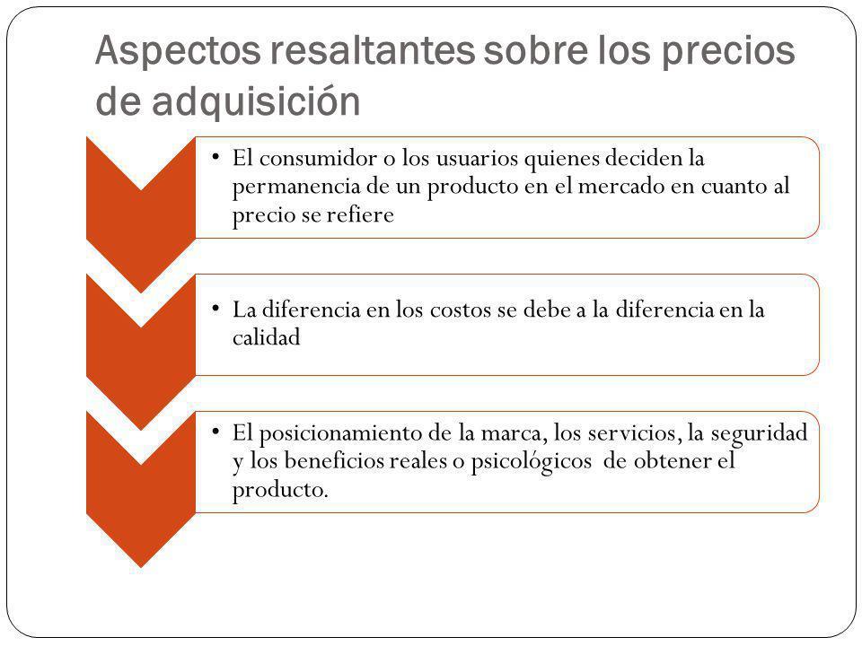 Aspectos resaltantes sobre los precios de adquisición El consumidor o los usuarios quienes deciden la permanencia de un producto en el mercado en cuan