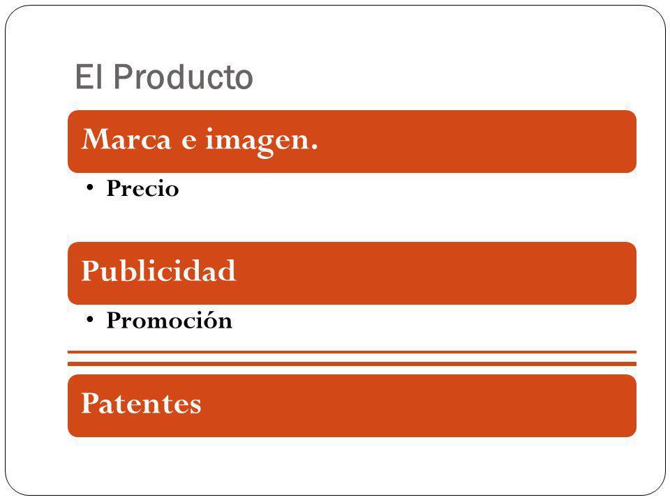 El Producto Marca e imagen. Precio Publicidad Promoción Patentes