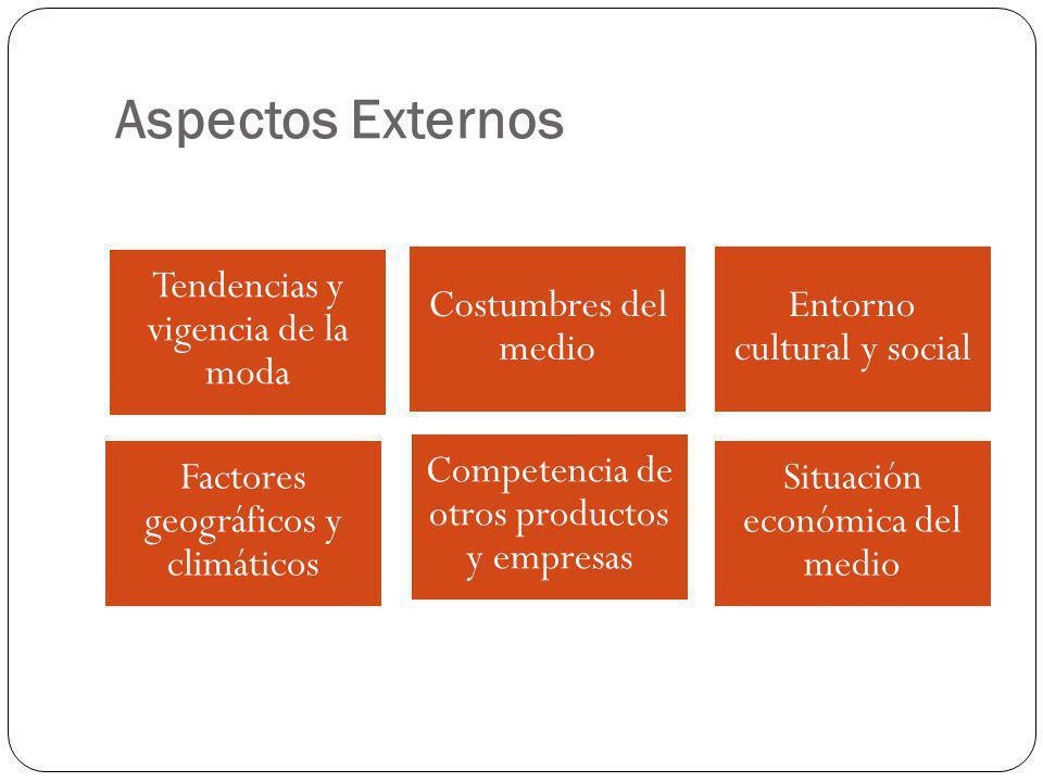 Aspectos Externos Tendencias y vigencia de la moda Costumbres del medio Entorno cultural y social Factores geográficos y climáticos Competencia de otr