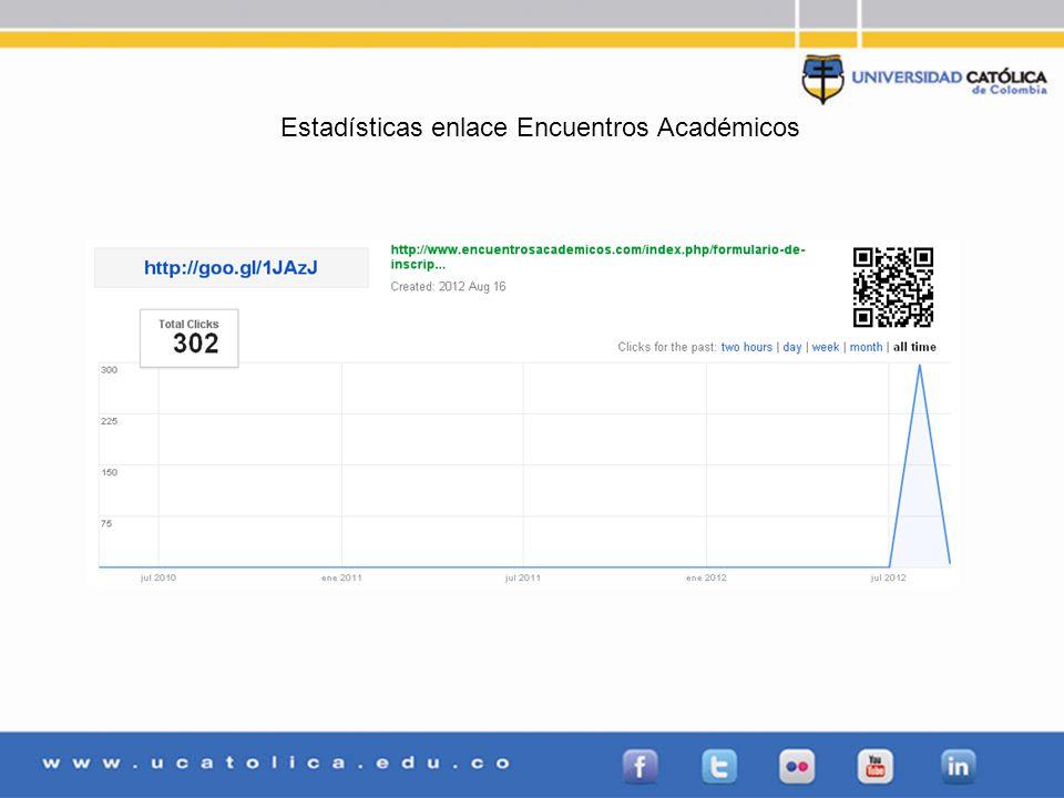 Estadísticas enlace Encuentros Académicos